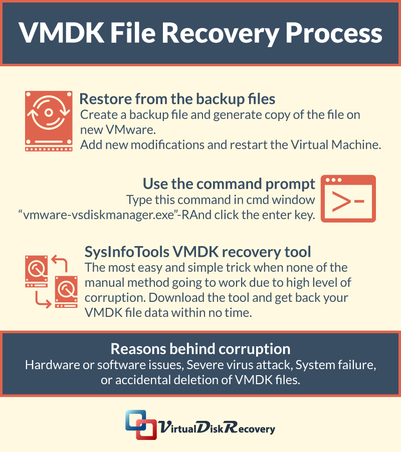 vmdk file recovery