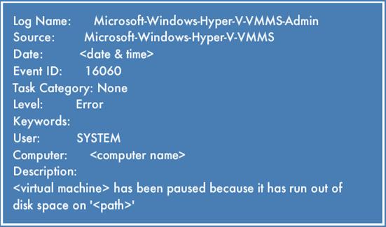 Hyper V admin log